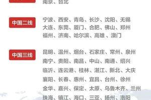 中国一线城市排名,北上广深为世界一线城市