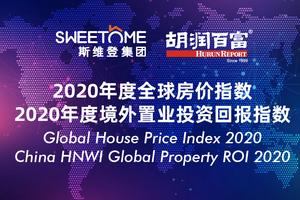 胡润2020年度全球房价指数及境外置业投资回报指